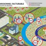 Une circulaire du ministère de l'Intérieur menace la survie des festivals